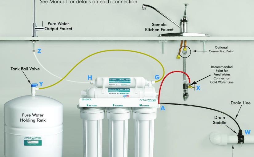 Drinking Water Softener Systems
